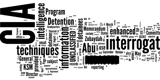Word cloud of Senate report Credit: Albert Schäferle (Flickr, CC-BY-SA-2.0)