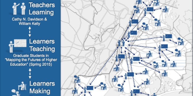 Why Do Research? Mapping the futures of Higher Education through the CUNY map of New York City.