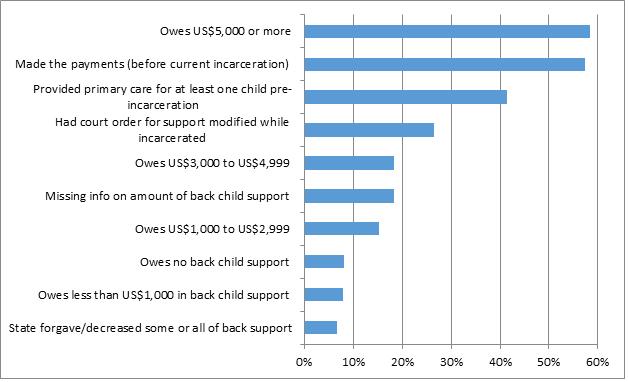 Child Support Modification Sample Letter