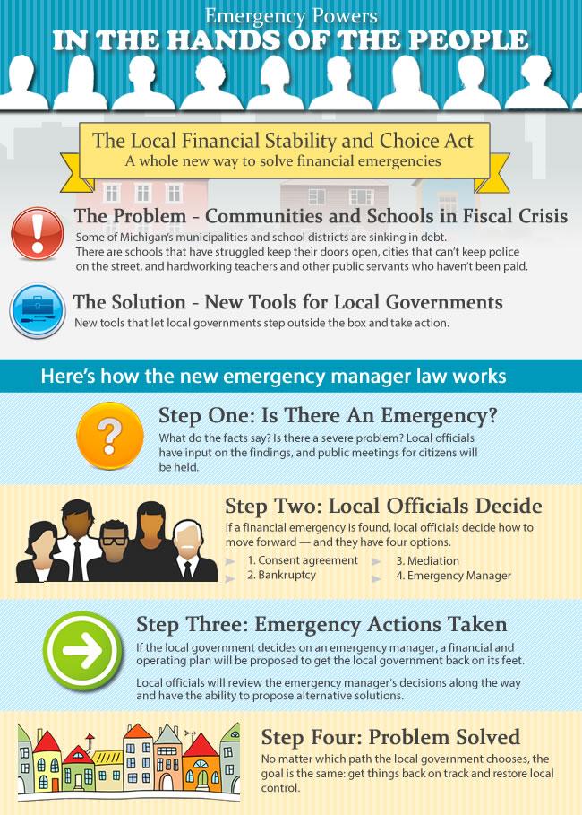 emergency-manage_405339_7