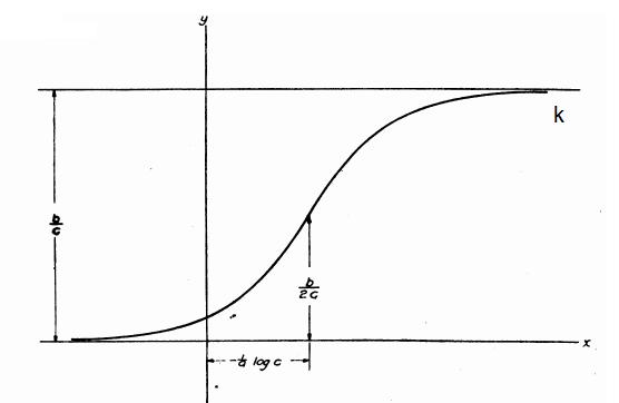 Burnham Fig 1