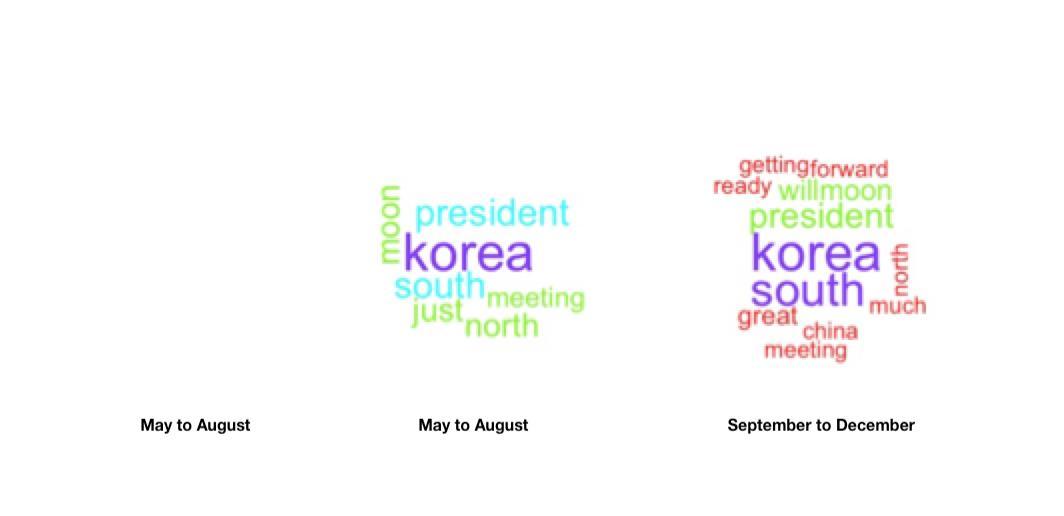 trump twitter north korea
